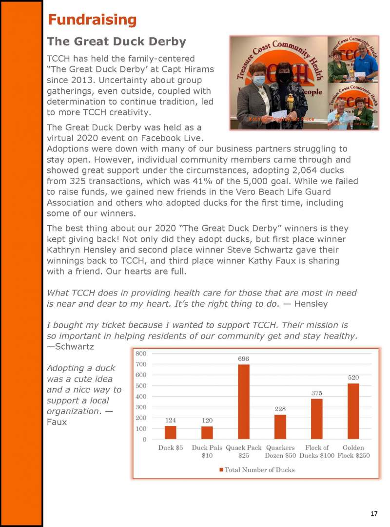 2020 annual report_single page view_BK_Page_17